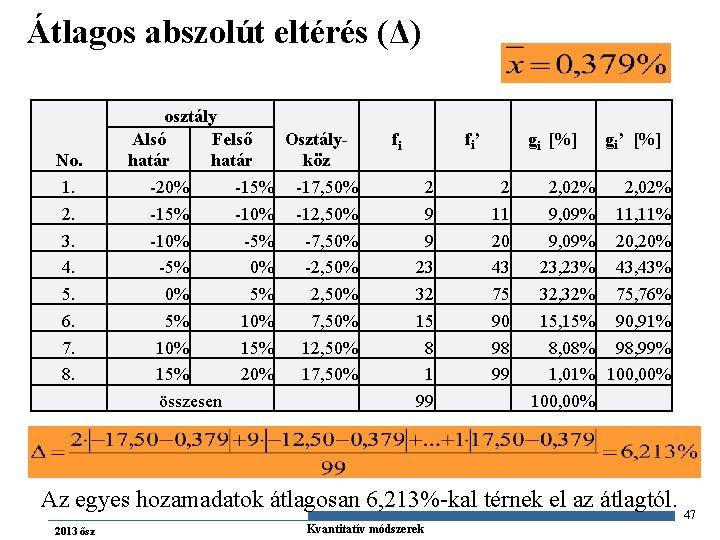 Átlagos abszolút eltérés (Δ) No. 1. 2. 3. 4. 5. 6. 7. 8. osztály