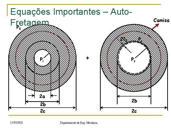 Equações Importantes – Auto. Fretagem P Camisa 0 2 d 2 r Pi +