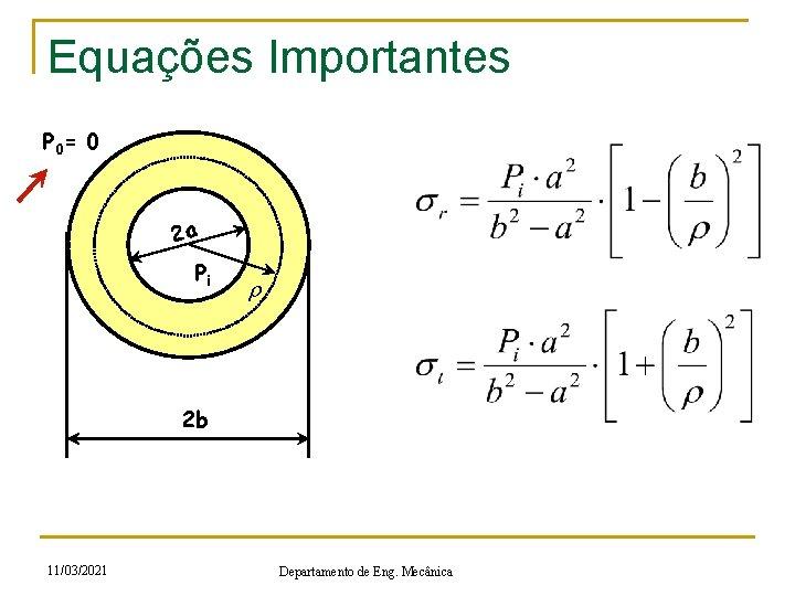 Equações Importantes P 0= 0 2 a Pi r 2 b 11/03/2021 Departamento de