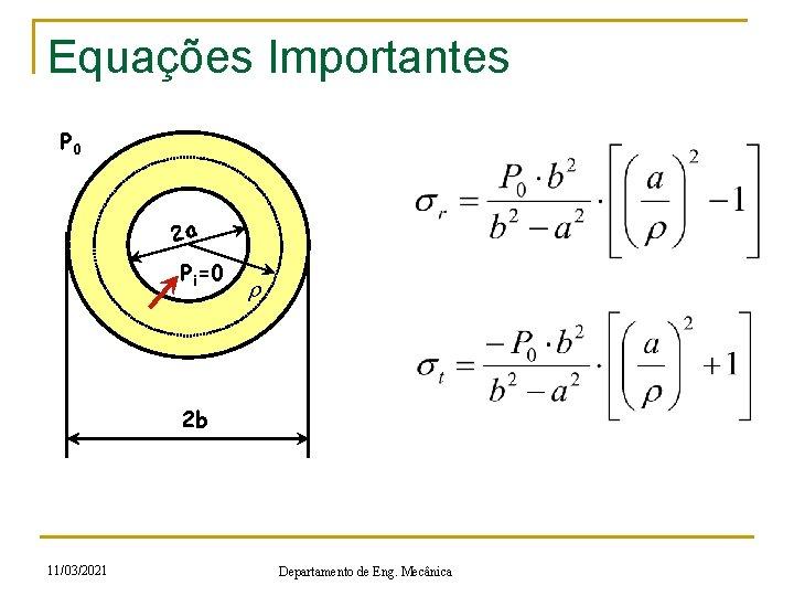 Equações Importantes P 0 2 a Pi=0 r 2 b 11/03/2021 Departamento de Eng.