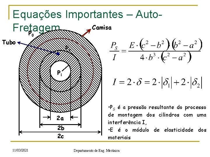 Equações Importantes – Auto. Camisa Fretagem P 0 Tubo Ps r Pi 2 a