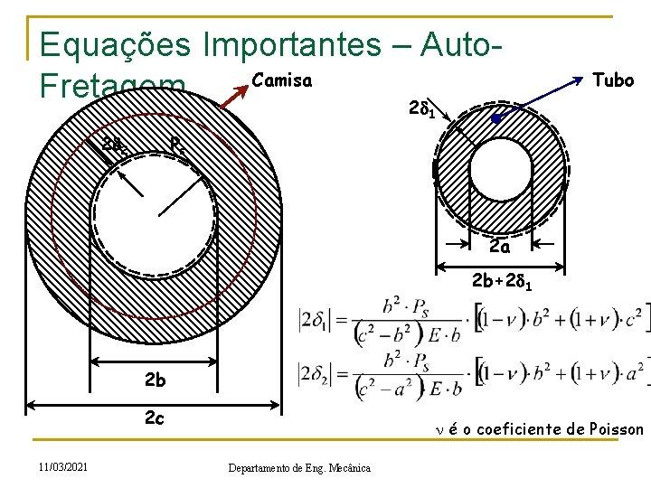 Equações Importantes – Auto. Camisa Fretagem 2 d Tubo 1 2 d 2 Ps