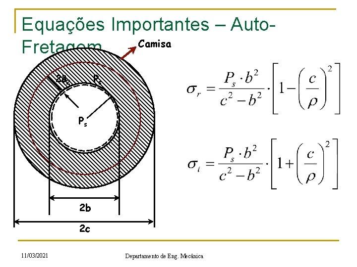 Equações Importantes – Auto. Camisa Fretagem 2 d 2 Ps r Ps 2 b