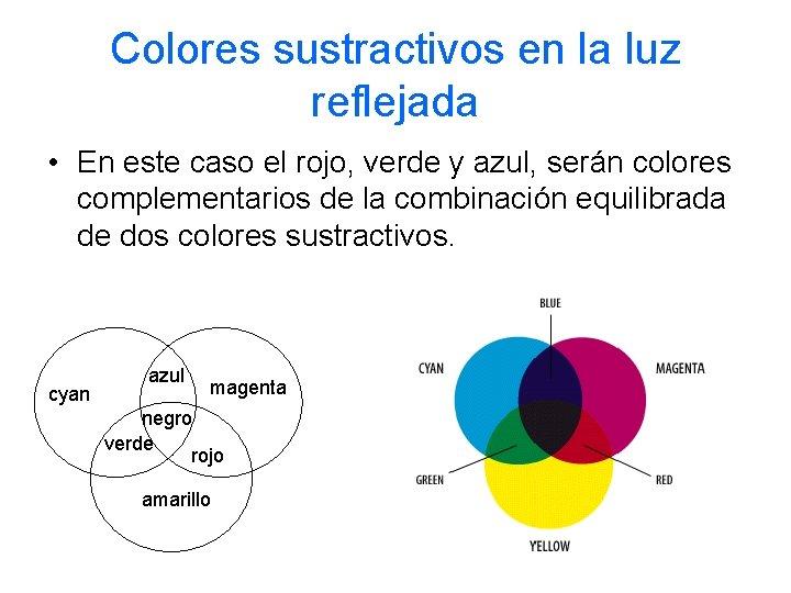 Colores sustractivos en la luz reflejada • En este caso el rojo, verde y