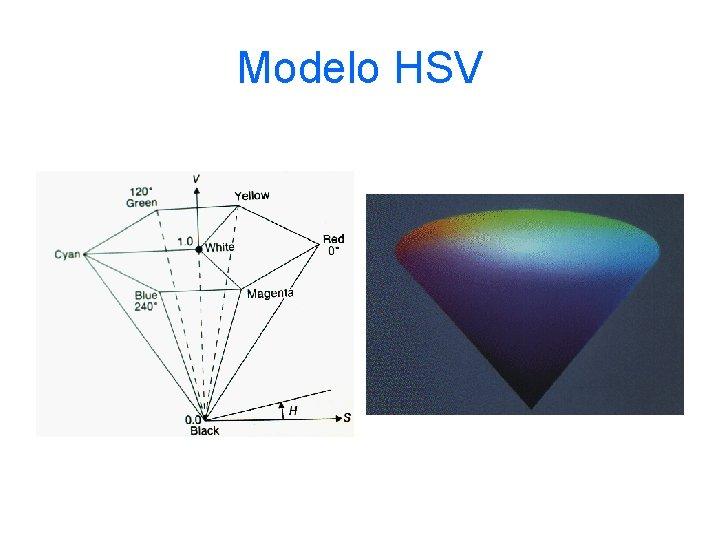 Modelo HSV