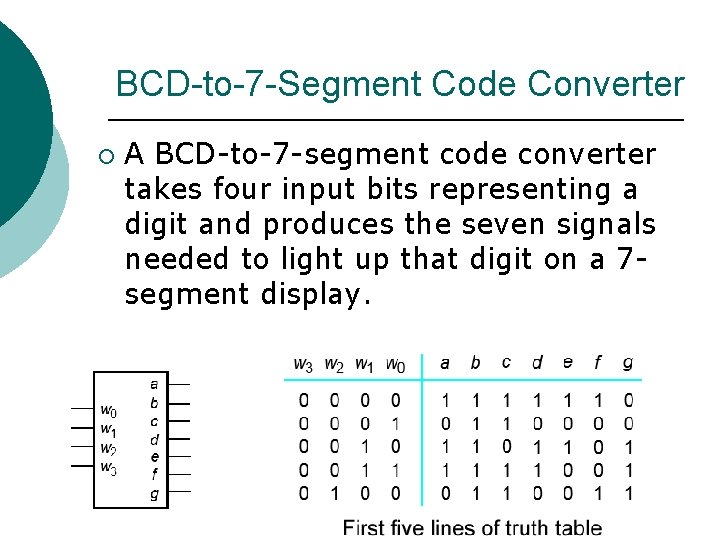 BCD-to-7 -Segment Code Converter ¡ A BCD-to-7 -segment code converter takes four input bits