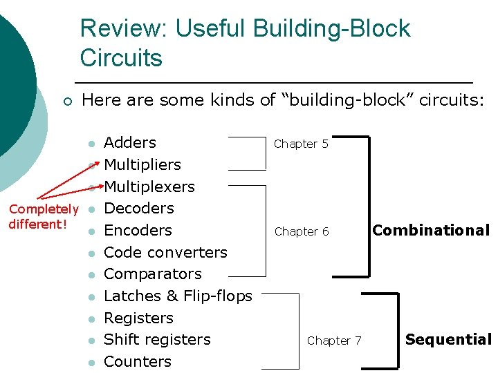 """Review: Useful Building-Block Circuits ¡ Here are some kinds of """"building-block"""" circuits: l l"""