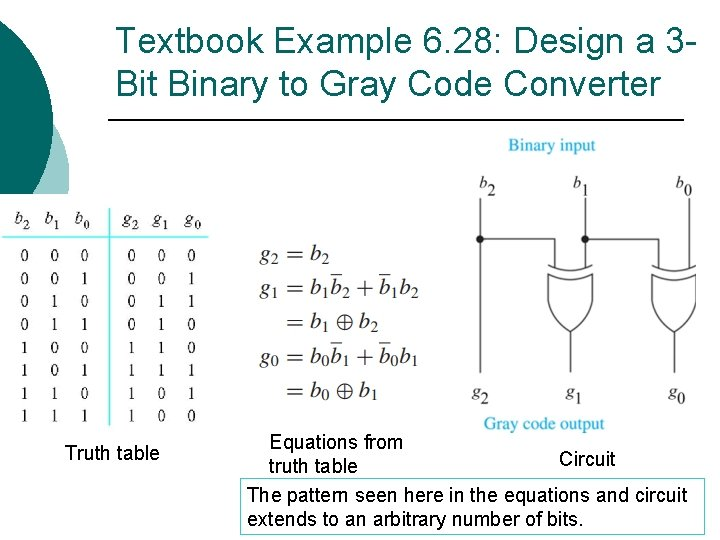 Textbook Example 6. 28: Design a 3 Bit Binary to Gray Code Converter Truth
