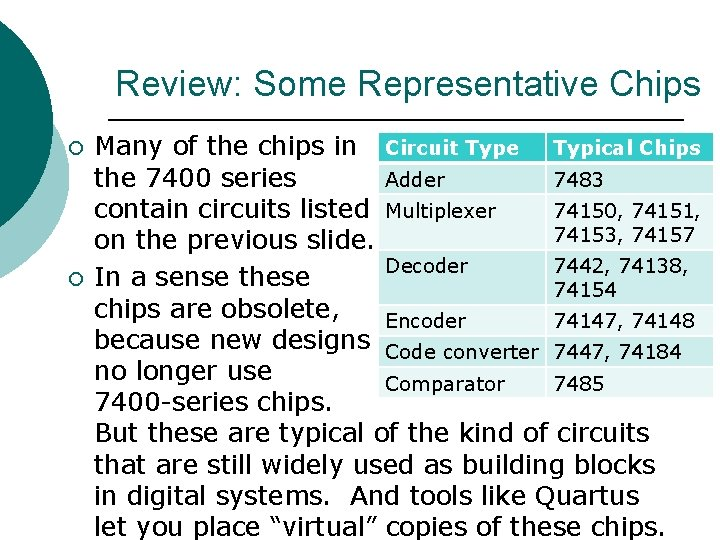 Review: Some Representative Chips ¡ ¡ Many of the chips in Circuit Type Typical