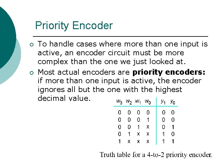 Priority Encoder ¡ ¡ To handle cases where more than one input is active,