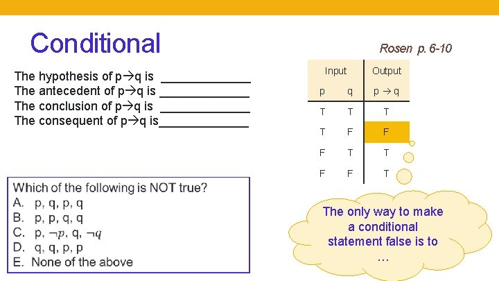 Conditional The hypothesis of p q is _______ The antecedent of p q is