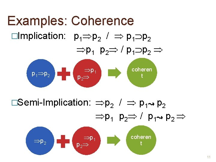 Examples: Coherence �Implication: p 1 p 2 / p 1 p 2 �Semi-Implication: p