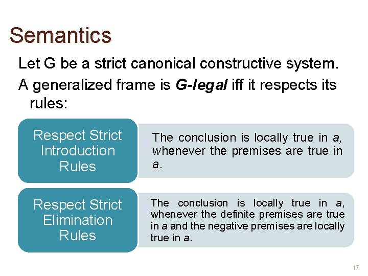 Semantics Let G be a strict canonical constructive system. A generalized frame is G-legal