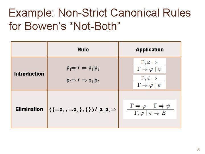 """Example: Non-Strict Canonical Rules for Bowen's """"Not-Both"""" Rule Introduction Elimination Application p 1 /"""
