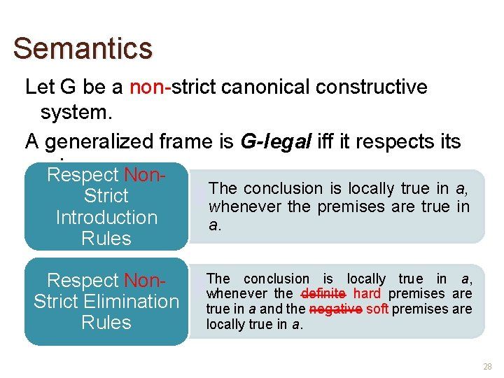 Semantics Let G be a non-strict canonical constructive system. A generalized frame is G-legal