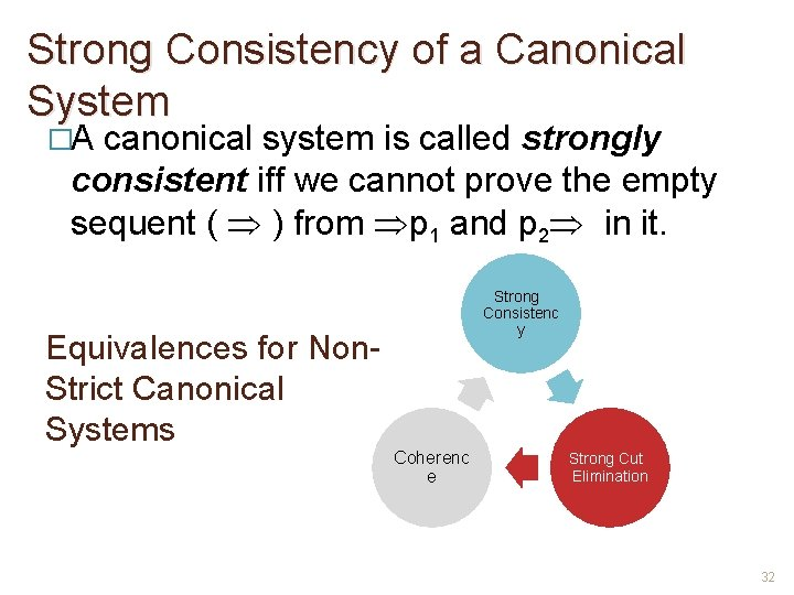 Strong Consistency of a Canonical System �A canonical system is called strongly consistent iff