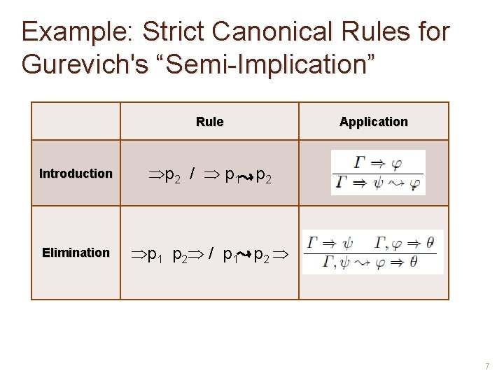 """Example: Strict Canonical Rules for Gurevich's """"Semi-Implication"""" Rule Introduction p 2 / p 1"""