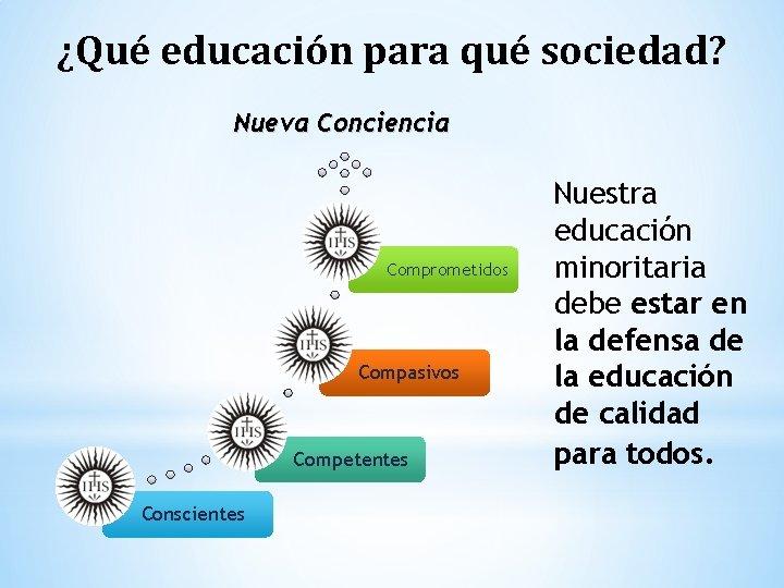 ¿Qué educación para qué sociedad? Nueva Conciencia Comprometidos Compasivos Competentes Conscientes Nuestra educación minoritaria