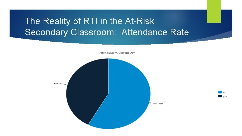 The Reality of RTI in the At-Risk Secondary Classroom: Attendance Rate