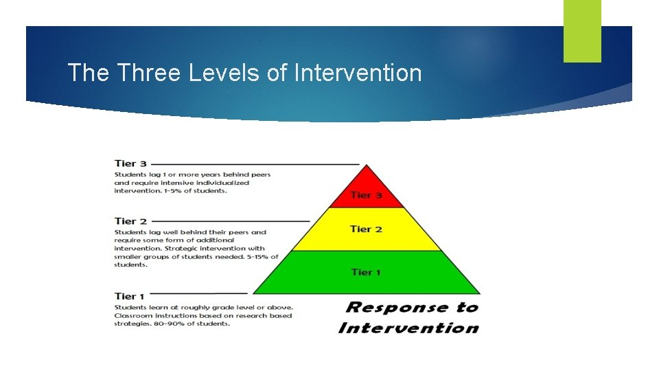The Three Levels of Intervention