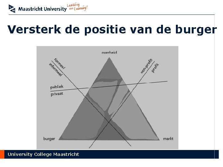 Versterk de positie van de burger University College Maastricht