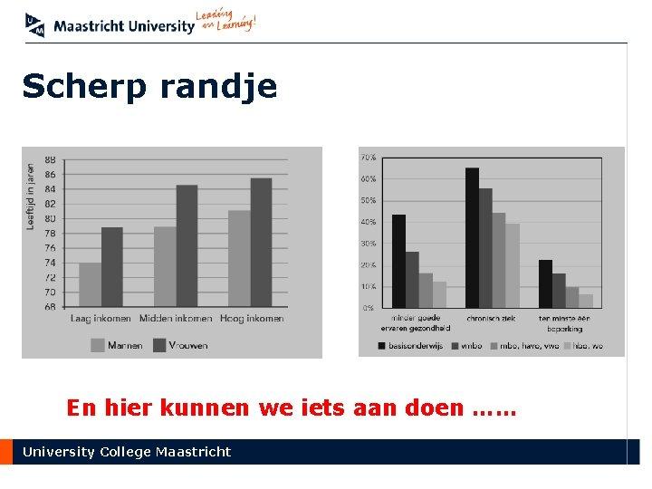 Scherp randje En hier kunnen we iets aan doen …… University College Maastricht