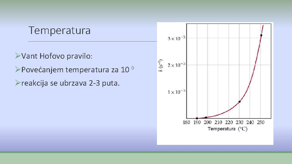 Temperatura ØVant Hofovo pravilo: ØPovećanjem temperatura za 10 0 Øreakcija se ubrzava 2 -3