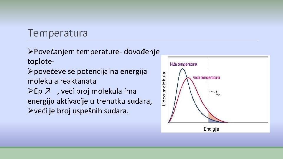 Temperatura ØPovećanjem temperature- dovođenje toploteØpovećeve se potencijalna energija molekula reaktanata ØEp ↗ , veći