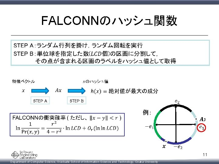 FALCONNのハッシュ関数 特徴ベクトル STEP A STEP B 例: 11 Department of Computer Science, Graduate School
