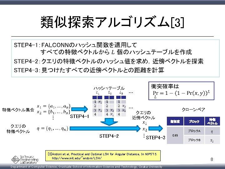 類似探索アルゴリズム[3] • ハッシュテーブル 特徴ベクトル集合 … … クエリの 近傍ベクトル STEP 4 -2 … クエリの 特徴ベクトル