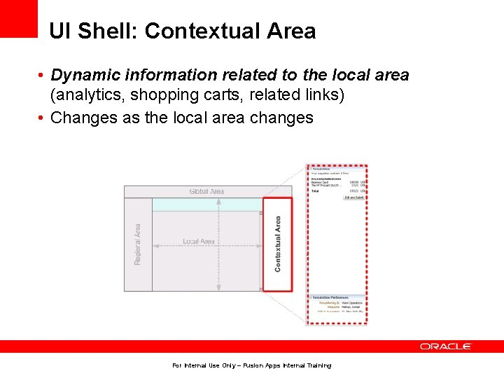 UI Shell: Contextual Area • Dynamic information related to the local area (analytics, shopping