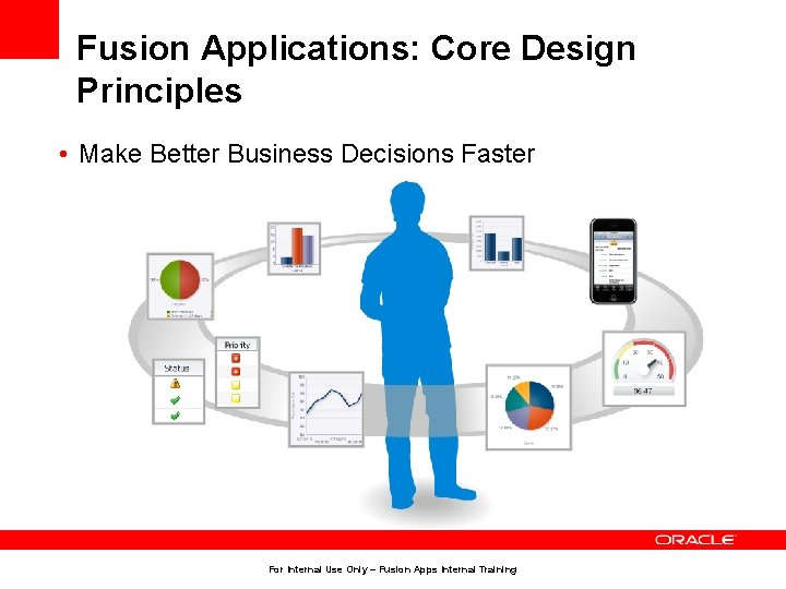 Fusion Applications: Core Design Principles • Make Better Business Decisions Faster For Internal Use