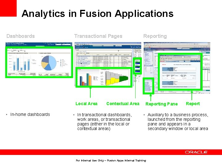 Analytics in Fusion Applications Dashboards Transactional Pages Local Area • In-home dashboards Contextual Area