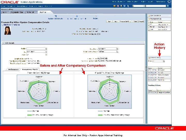 Show examples of analytics in use in Fusion For Internal Use Only – Fusion