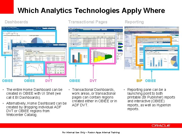 Which Analytics Technologies Apply Where Transactional Pages Dashboards OBIEE DVT OBIEE • The entire