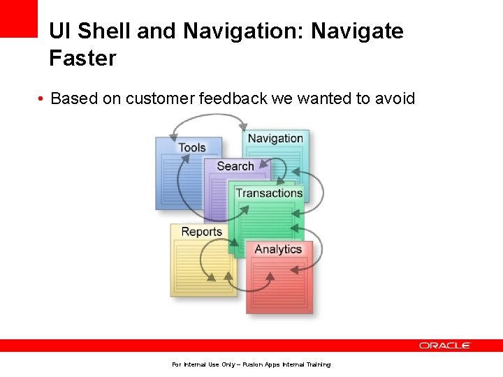 UI Shell and Navigation: Navigate Faster • Based on customer feedback we wanted to