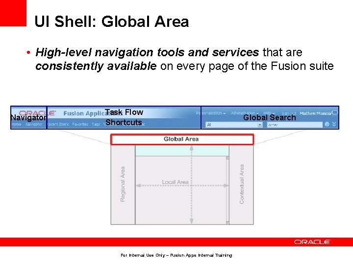 UI Shell: Global Area • High-level navigation tools and services that are consistently available