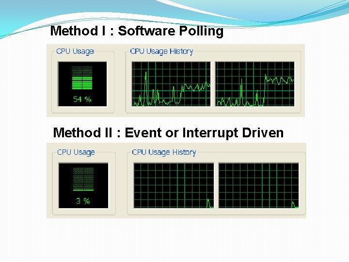 Method I : Software Polling Method II : Event or Interrupt Driven