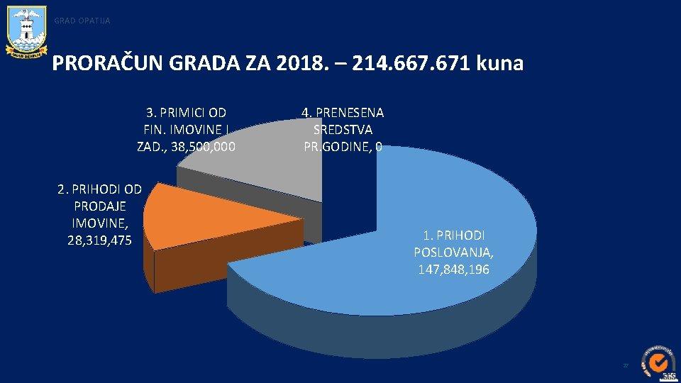 GRAD OPATIJA PRORAČUN GRADA ZA 2018. – 214. 667. 671 kuna 3. PRIMICI OD