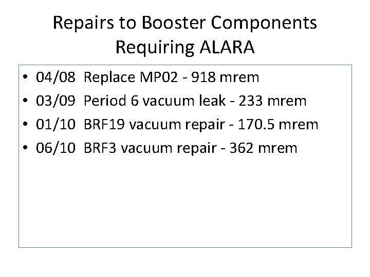 Repairs to Booster Components Requiring ALARA • • 04/08 03/09 01/10 06/10 Replace MP