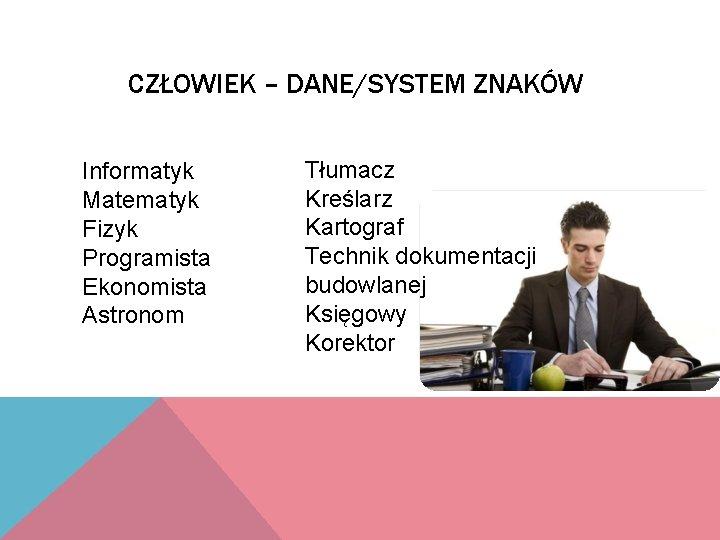 CZŁOWIEK – DANE/SYSTEM ZNAKÓW Informatyk Matematyk Fizyk Programista Ekonomista Astronom Tłumacz Kreślarz Kartograf Technik