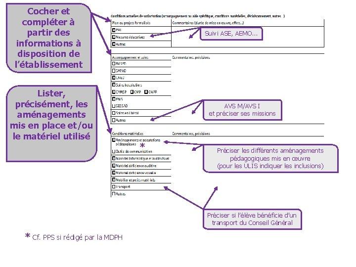 Cocher et compléter à partir des informations à disposition de l'établissement Lister, précisément, les