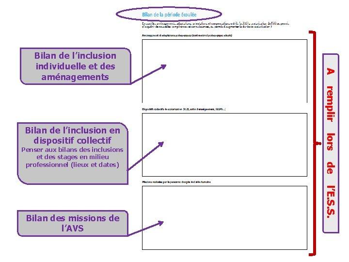 A Bilan de l'inclusion individuelle et des aménagements remplir lors Bilan de l'inclusion en