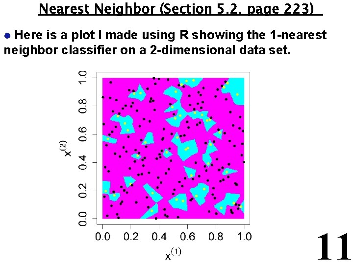 Nearest Neighbor (Section 5. 2, page 223) Here is a plot I made using
