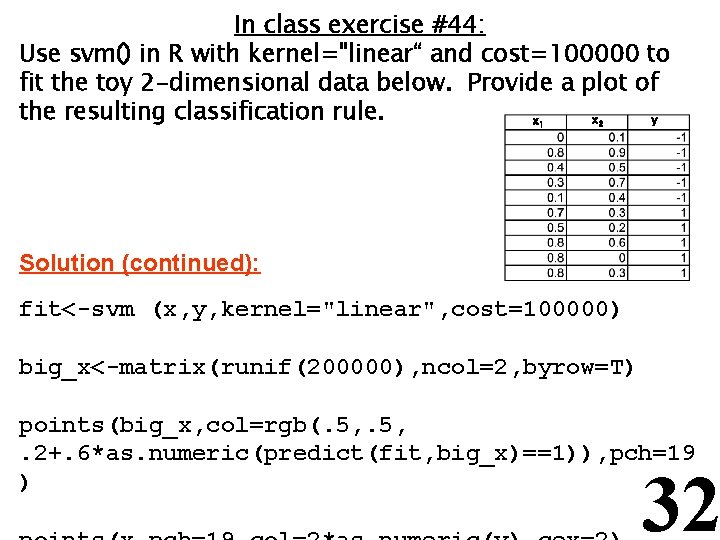 """In class exercise #44: Use svm() in R with kernel=""""linear"""" and cost=100000 to fit"""