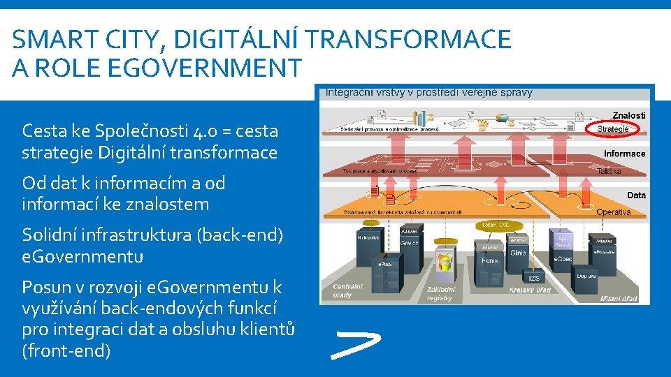 SMART CITY, DIGITÁLNÍ TRANSFORMACE A ROLE EGOVERNMENT Cesta ke Společnosti 4. 0 = cesta