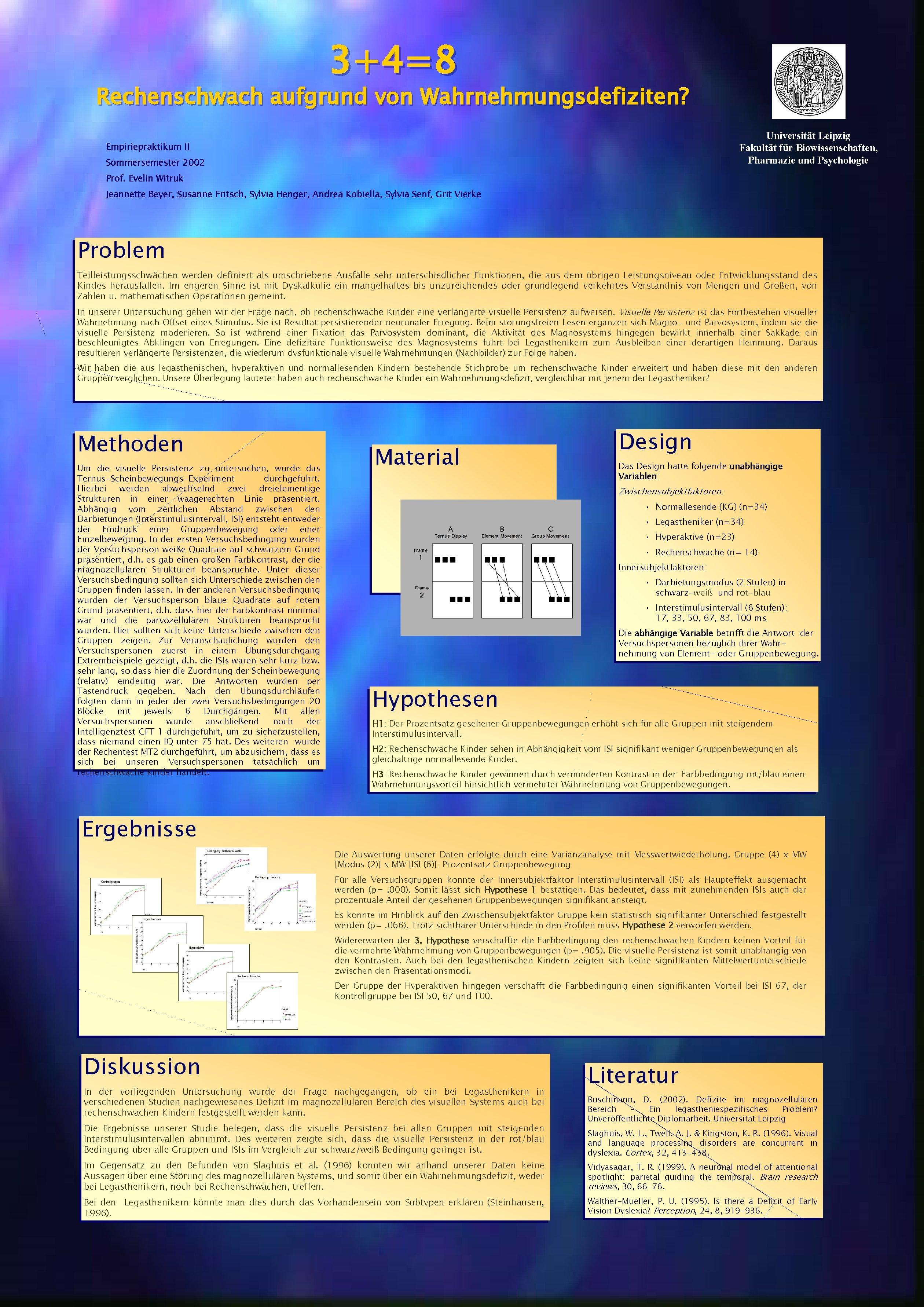 3+4=8 Rechenschwach aufgrund von Wahrnehmungsdefiziten? Universität Leipzig Fakultät für Biowissenschaften, Pharmazie und Psychologie Empiriepraktikum