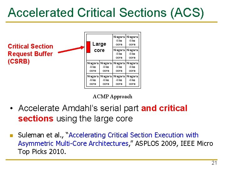 Accelerated Critical Sections (ACS) Critical Section Request Buffer (CSRB) Large core Niagara -like core