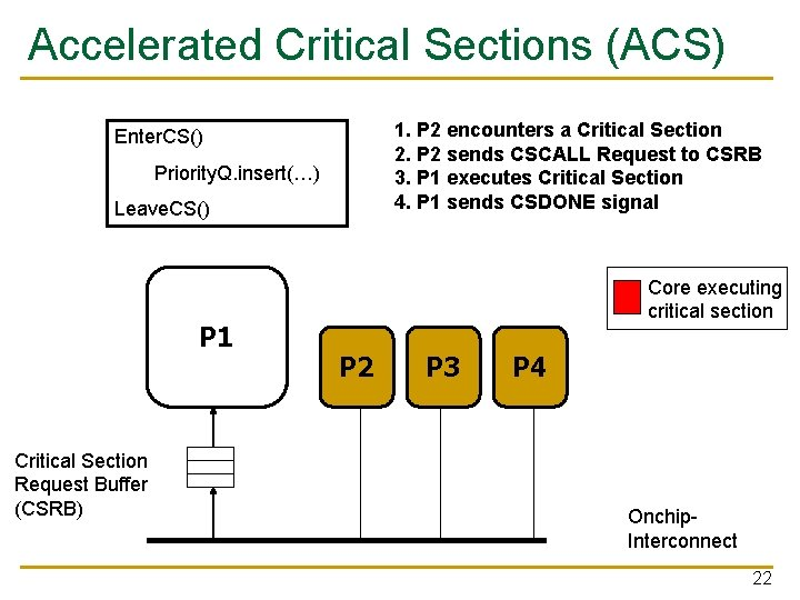 Accelerated Critical Sections (ACS) 1. P 2 encounters a Critical Section 2. P 2