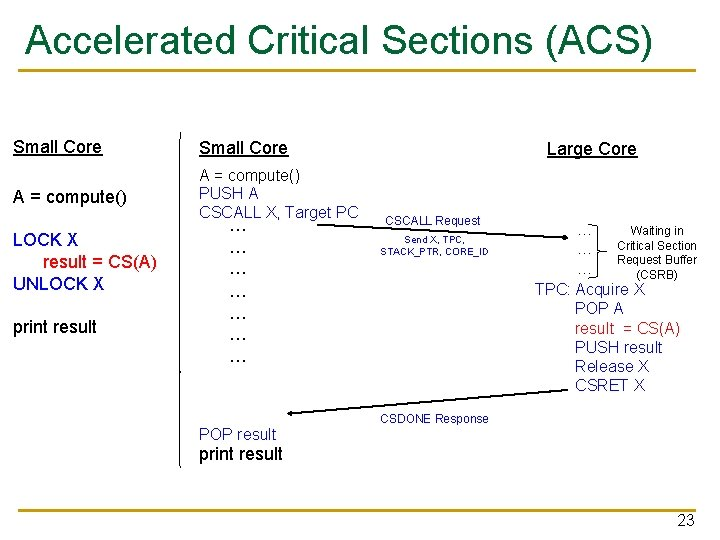 Accelerated Critical Sections (ACS) Small Core A = compute() PUSH A CSCALL X, Target